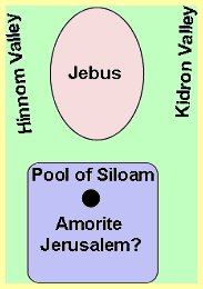 Amorite Jerusalem